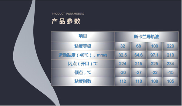 导轨油产品参数.jpg